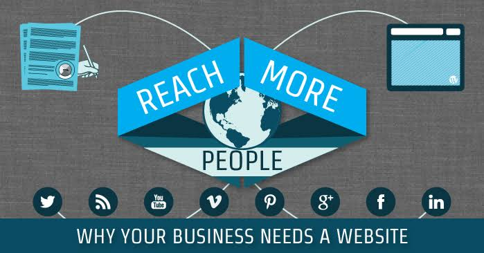 why-you-need-a-business-website